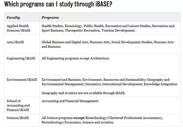 iBASE适用专业.jpg